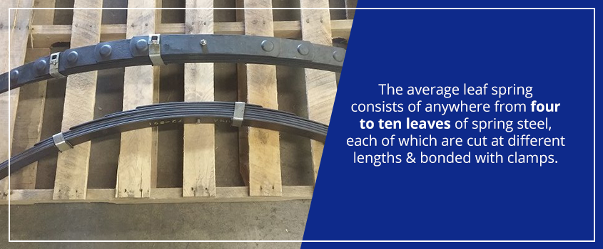 average leaf spring consists of anywehre from four to ten leaves of spring steel, each of which are cut at different lengths and bonded with clamps